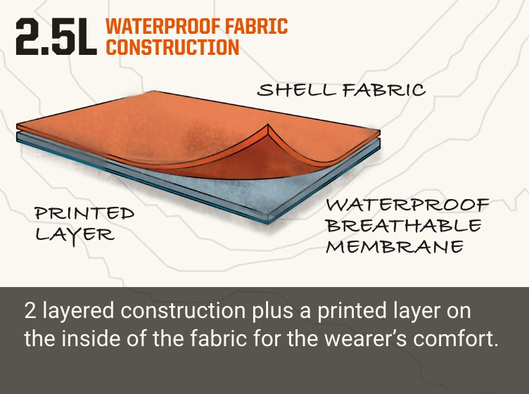 2L Waterproof fabric construction - 2 layered construction plus a printed layer on the inside of the fabric for the wearer's comfort.