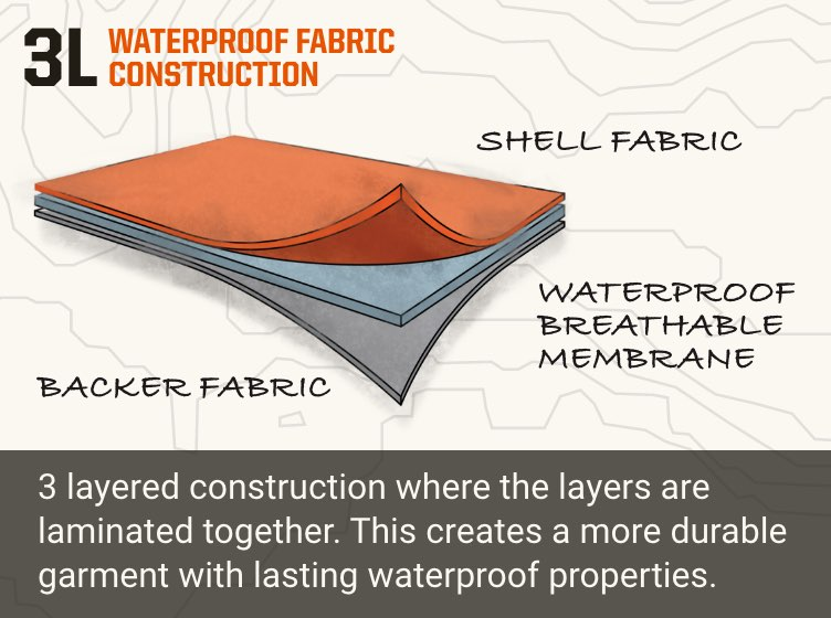 2L Waterproof fabric construction - 3 layered construction where the layers are laminated together. This creates a more durable garment with lasting waterproof properties.